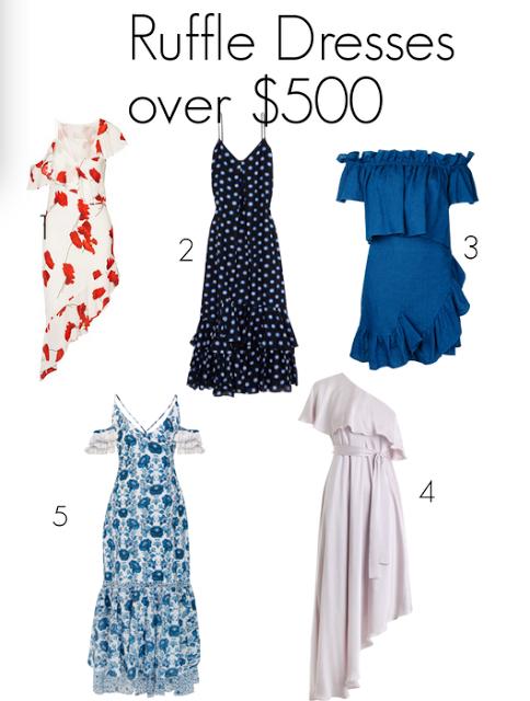 fashion, ruffle dresses for the season