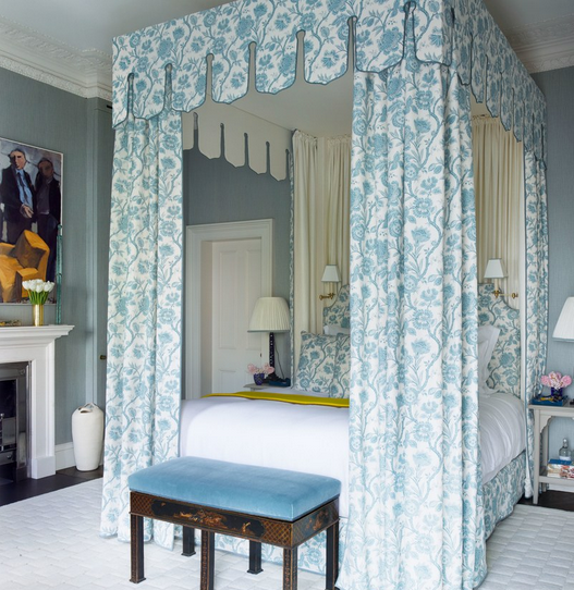 Traditional Interior Design By Ownby: 6 Traditional Interior Design Elements On The Rise
